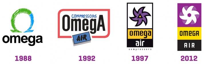 History OMEGA AIR