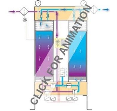 Heatless adsorption compressed air dryers | Omega Air | Air