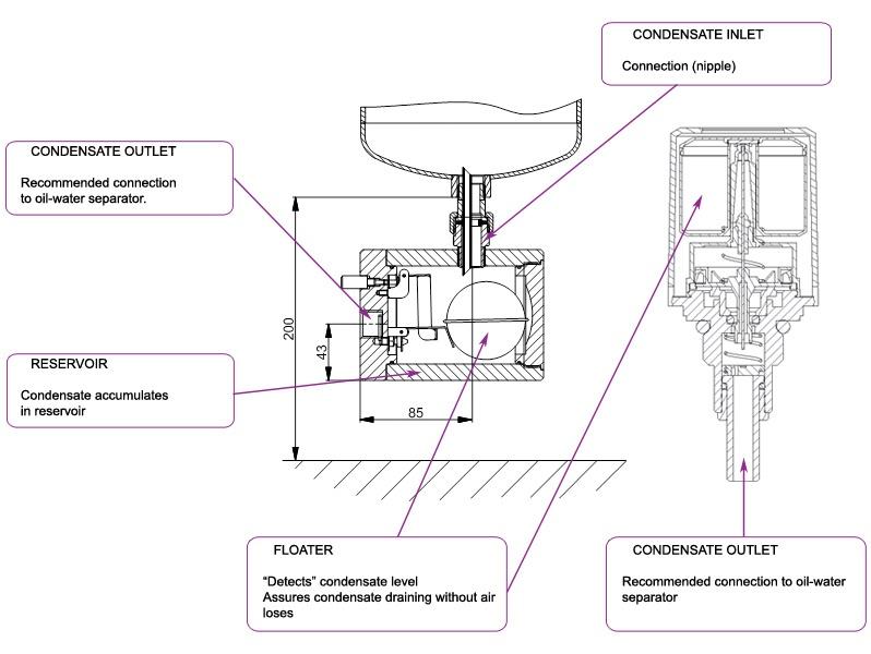 automatic condensate drain diagram