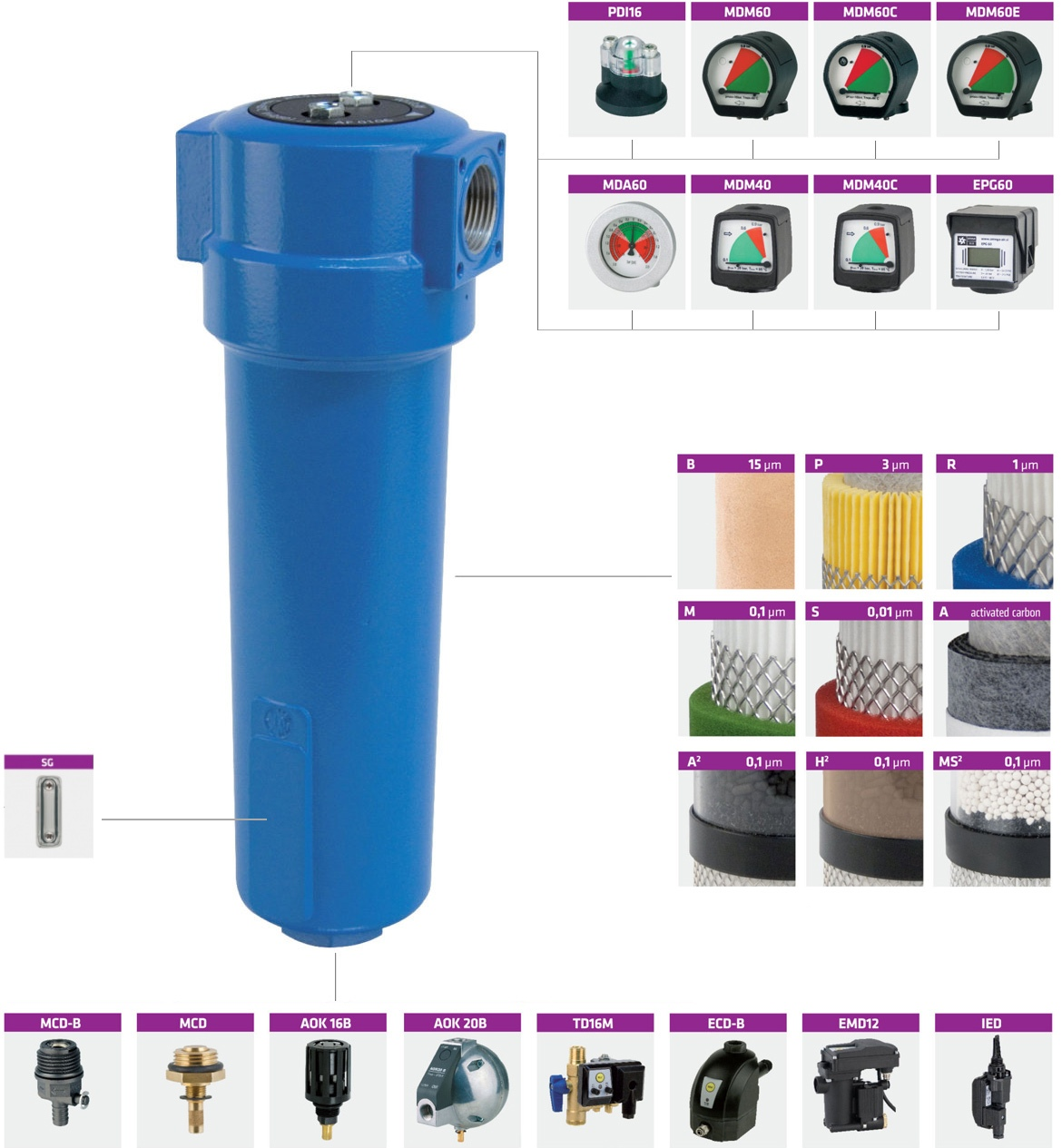 Aluminium compressed air filters AF