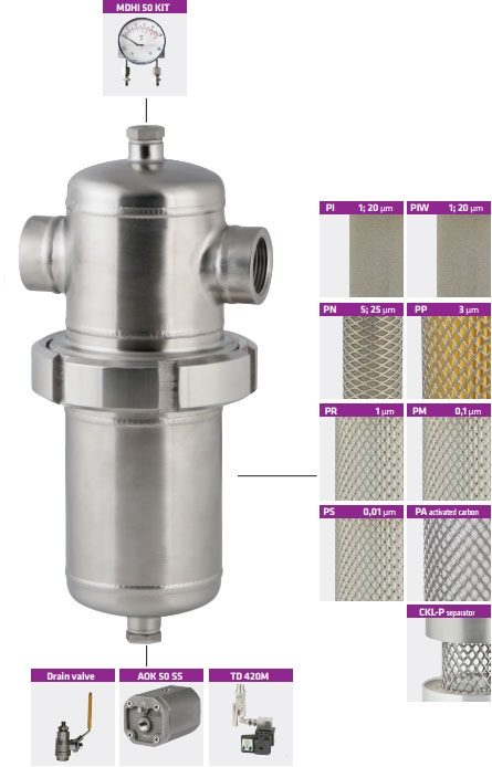 high pressure stainless stel filter