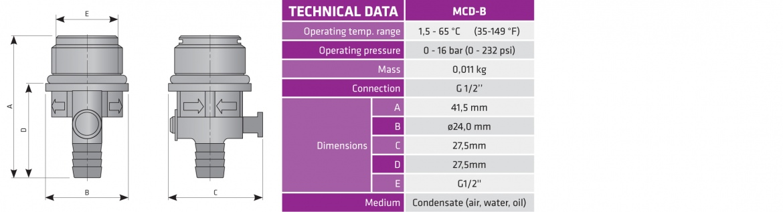 MCD B 03
